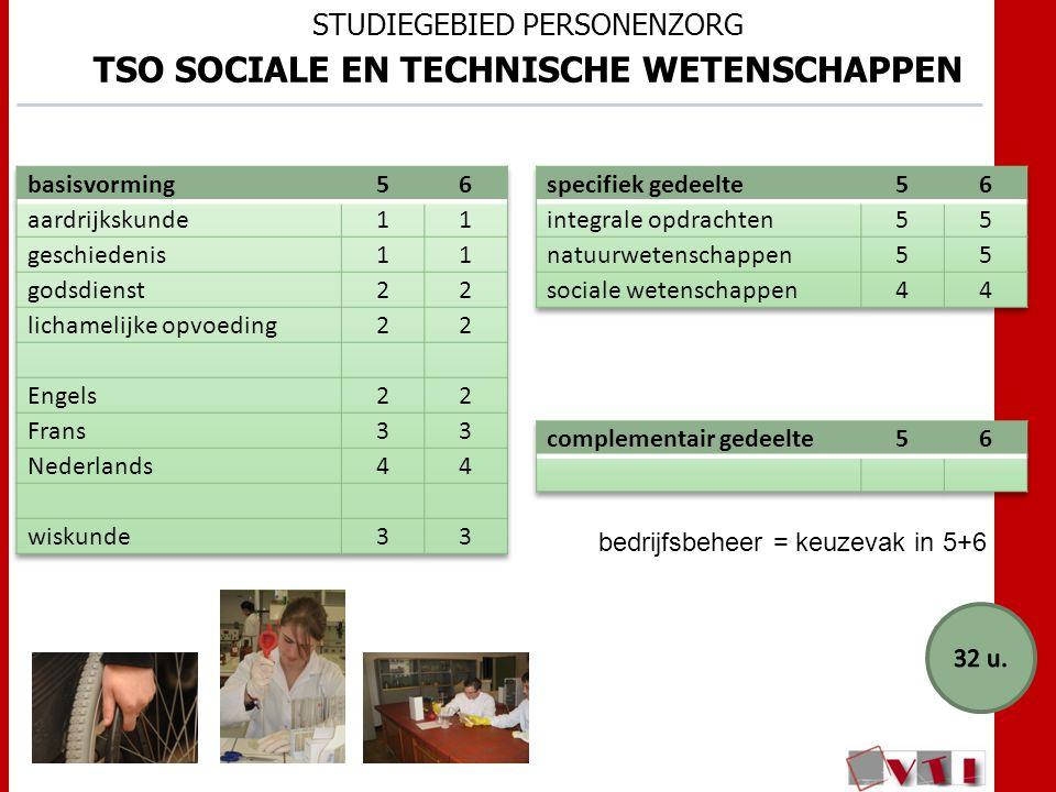 STUDIEGEBIED PERSONENZORG TSO SOCIALE EN TECHNISCHE WETENSCHAPPEN bedrijfsbeheer = keuzevak in 5+6