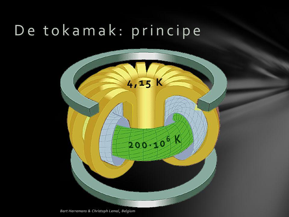 De tokamak: principe 4,15 K Bart Herremans & Christoph Lemal, Belgium