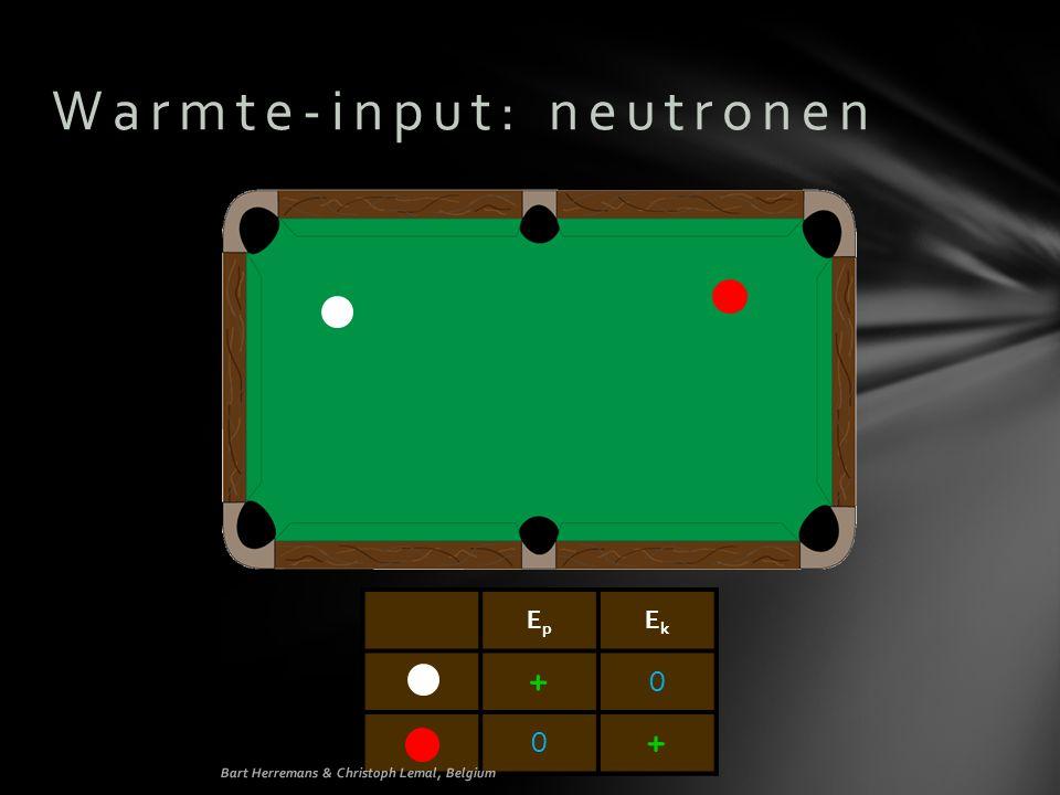 Warmte-input: neutronen EpEp EkEk + 0 + 0 EpEp EkEk 0 + + 0 EpEp EkEk + 0 0 + Bart Herremans & Christoph Lemal, Belgium