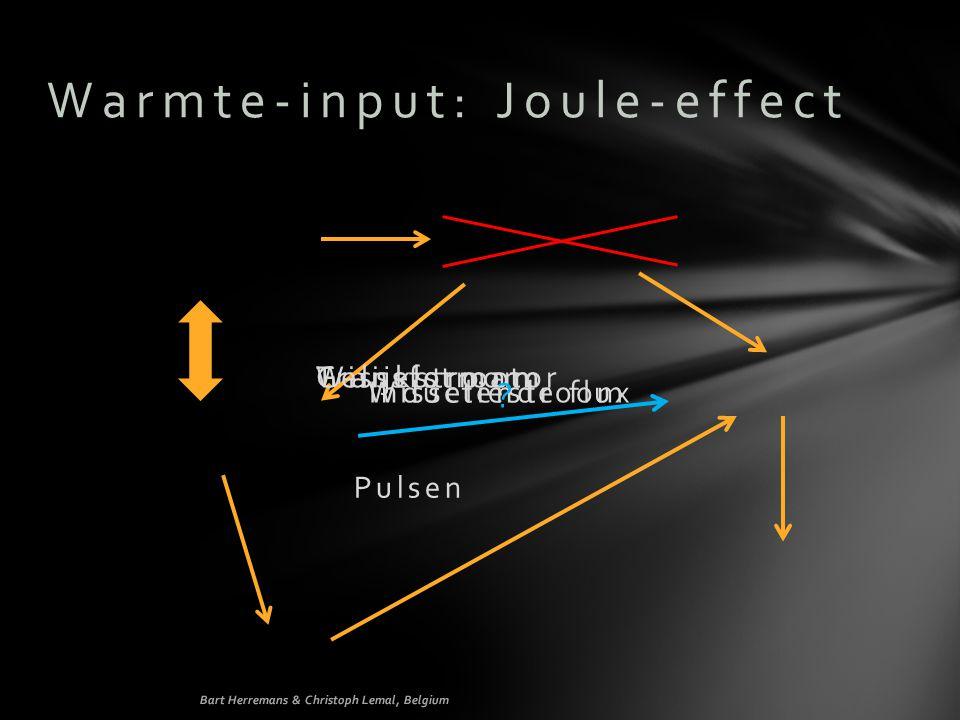 Warmte-input: Joule-effect TransformatorWisselstroomGelijkstroom Wisselende fluxInductiestroom Pulsen ? Bart Herremans & Christoph Lemal, Belgium