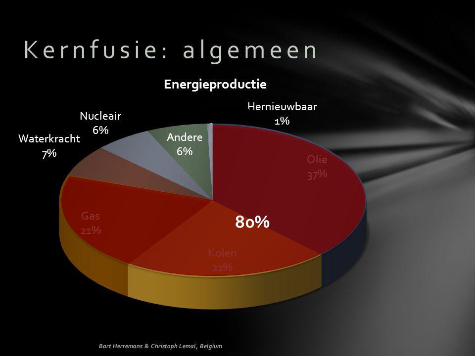 Kernfusie: algemeen Energieproductie 80% Bart Herremans & Christoph Lemal, Belgium