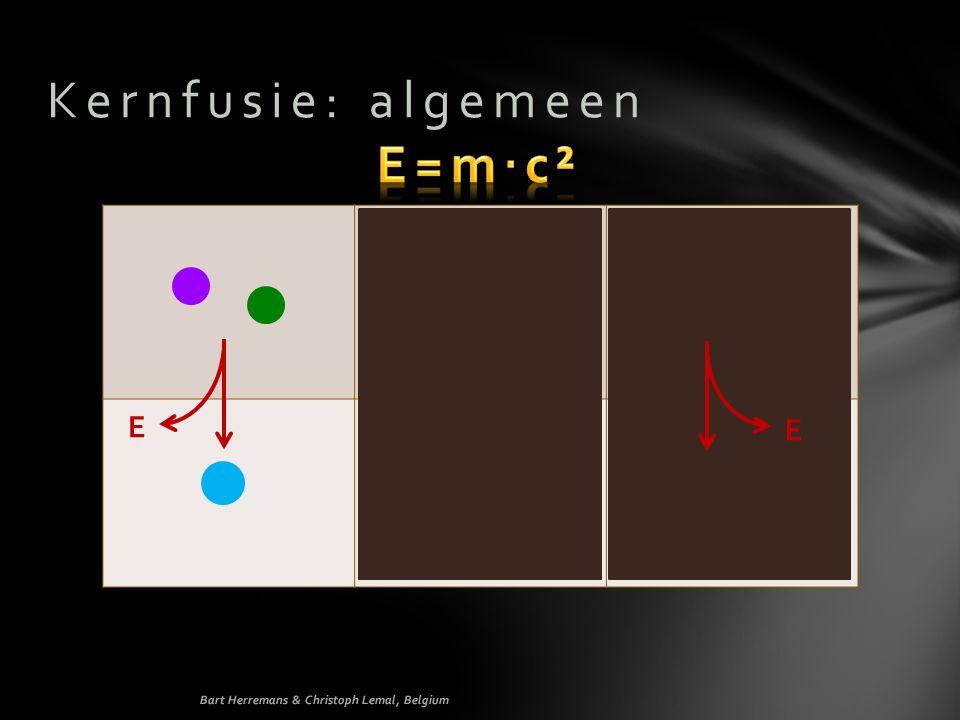 Kernfusie: algemeen m(p + ) + m(n 0 ) = 2,0162 u m(²H) = 2,0140 u E E Bart Herremans & Christoph Lemal, Belgium