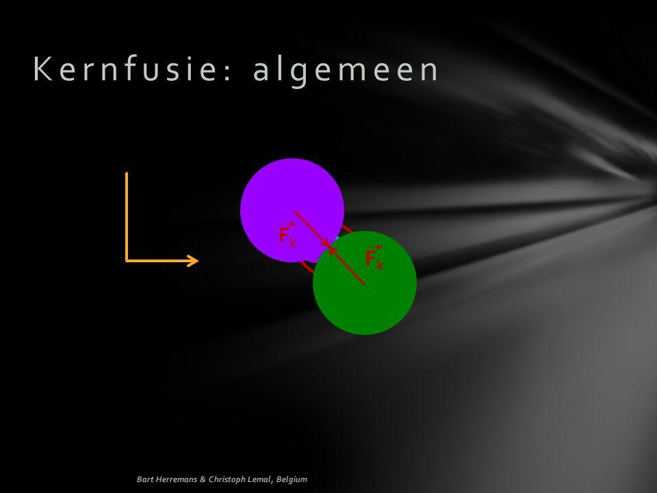 Kernfusie: algemeen ²H FkFk FkFk Bart Herremans & Christoph Lemal, Belgium