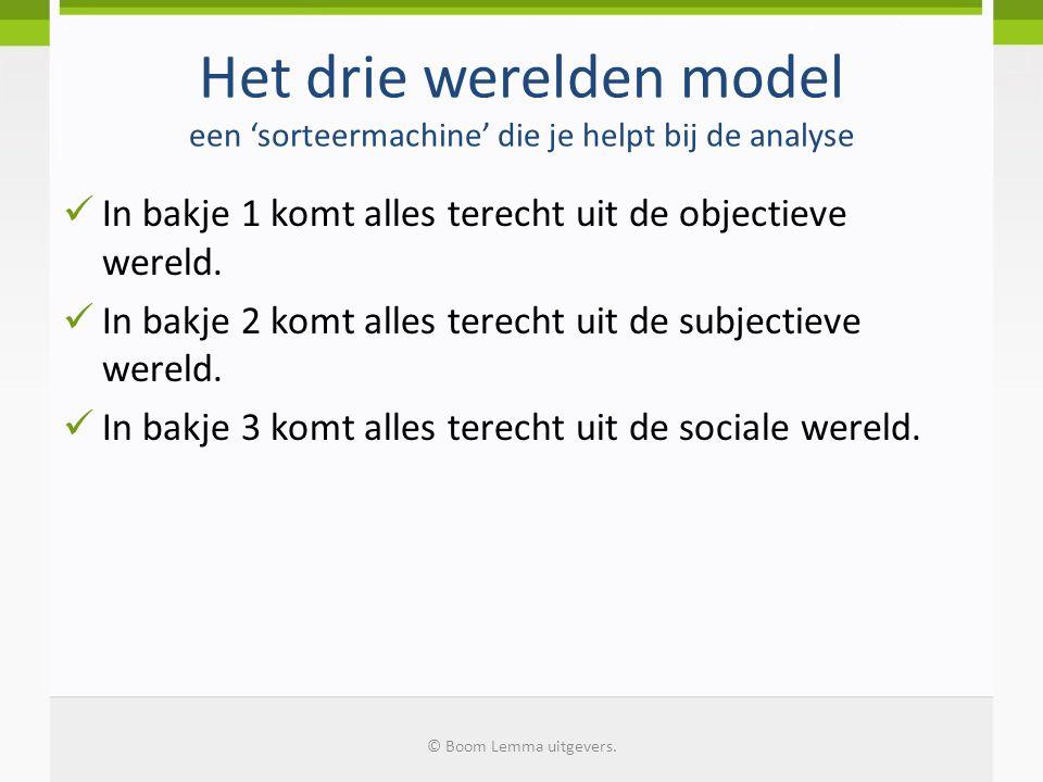 Het drie werelden model een 'sorteermachine' die je helpt bij de analyse  In bakje 1 komt alles terecht uit de objectieve wereld.