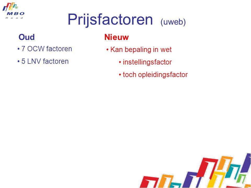 Oud Nieuw • 7 OCW factoren • 5 LNV factoren • Kan bepaling in wet • instellingsfactor • toch opleidingsfactor Prijsfactoren (uweb)