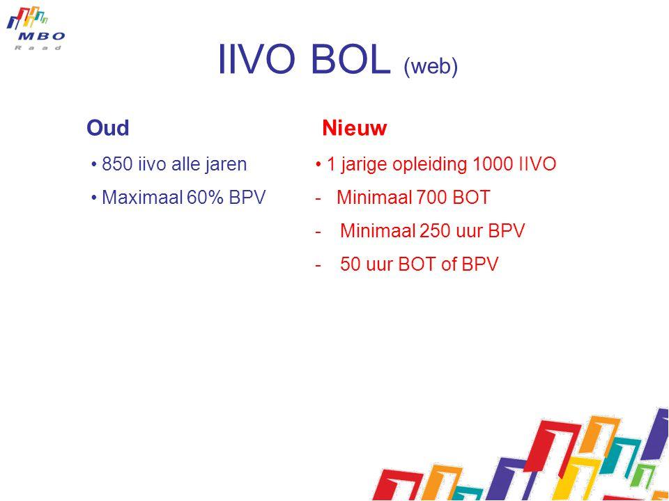 Oud Nieuw • 850 iivo alle jaren • Maximaal 60% BPV • 1 jarige opleiding 1000 IIVO - Minimaal 700 BOT -Minimaal 250 uur BPV -50 uur BOT of BPV IIVO BOL