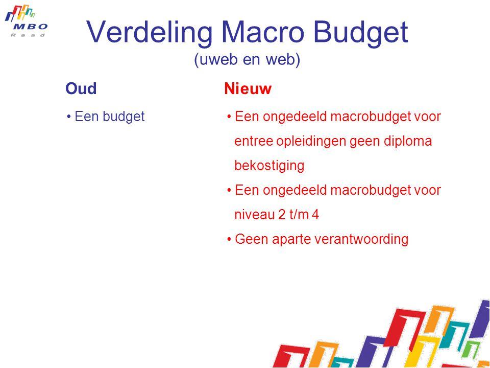 Oud Nieuw • Een budget• Een ongedeeld macrobudget voor entree opleidingen geen diploma bekostiging • Een ongedeeld macrobudget voor niveau 2 t/m 4 • G