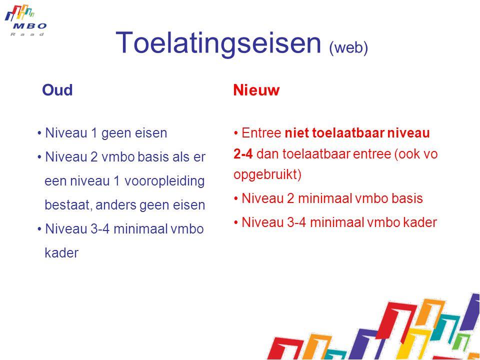 Oud Nieuw • Niveau 1 geen eisen • Niveau 2 vmbo basis als er een niveau 1 vooropleiding bestaat, anders geen eisen • Niveau 3-4 minimaal vmbo kader •