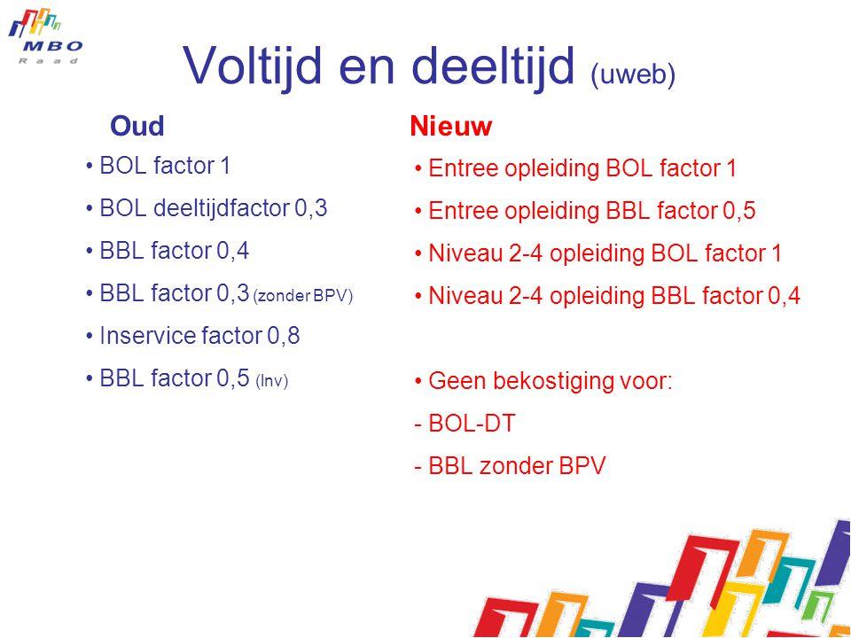Oud Nieuw • BOL factor 1 • BOL deeltijdfactor 0,3 • BBL factor 0,4 • BBL factor 0,3 (zonder BPV) • Inservice factor 0,8 • BBL factor 0,5 (lnv) • Entre