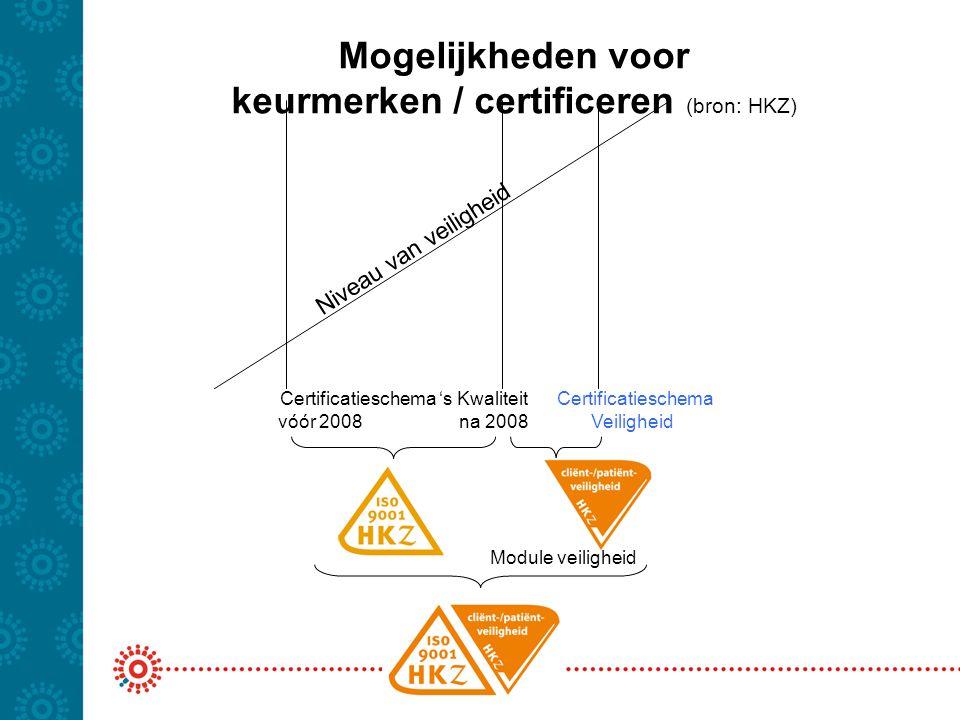 Niveau van veiligheid Certificatieschema 's Kwaliteit vóór 2008 na 2008 Certificatieschema Veiligheid Mogelijkheden voor keurmerken / certificeren (br