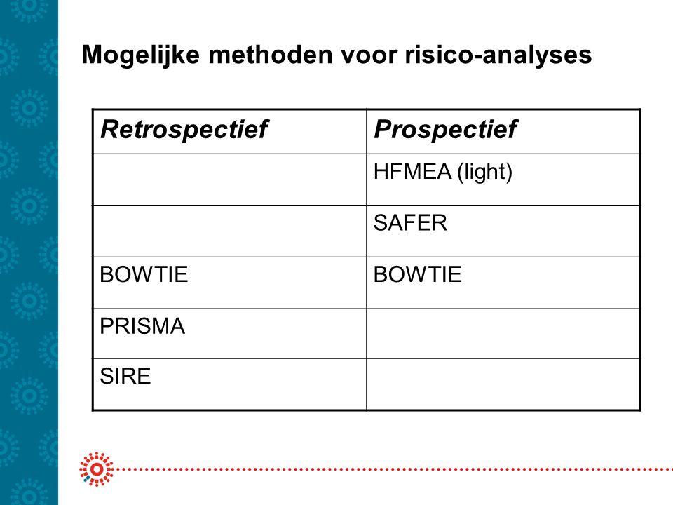 Mogelijke methoden voor risico-analyses RetrospectiefProspectief HFMEA (light) SAFER BOWTIE PRISMA SIRE