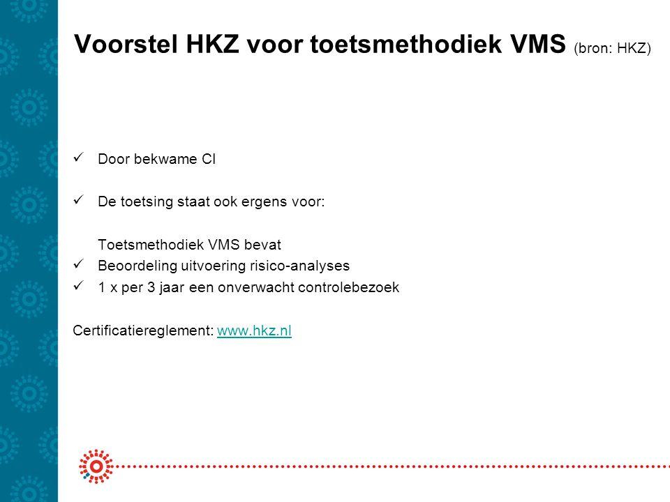 Voorstel HKZ voor toetsmethodiek VMS (bron: HKZ)  Door bekwame CI  De toetsing staat ook ergens voor: Toetsmethodiek VMS bevat  Beoordeling uitvoer
