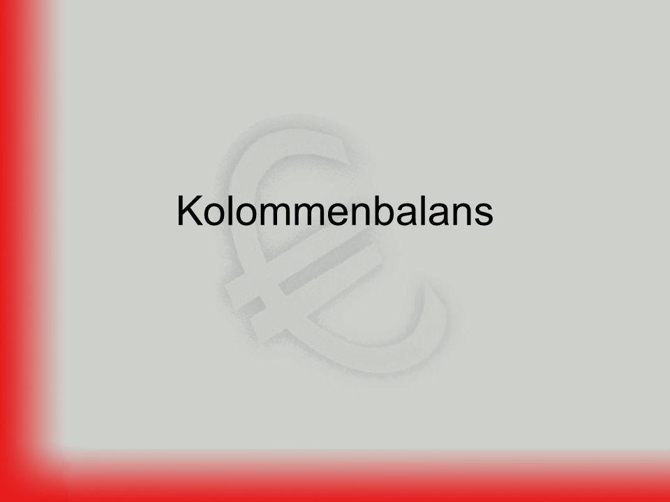 Kolommenbalans
