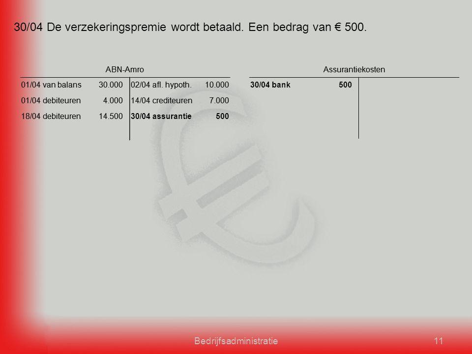 Bedrijfsadministratie11 30/04 De verzekeringspremie wordt betaald.