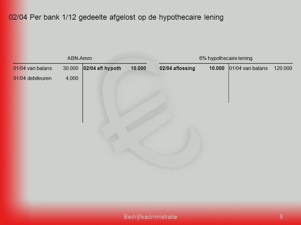 Bedrijfsadministratie5 02/04 Per bank 1/12 gedeelte afgelost op de hypothecaire lening 6% hypothecaire lening 01/04 van balans120.000 ABN-Amro 01/04 van balans30.000 01/04 debiteuren4.000 6% hypothecaire lening 02/04 aflossing10.00001/04 van balans120.000 ABN-Amro 01/04 van balans30.00002/04 afl hypoth10.000 01/04 debiteuren4.000