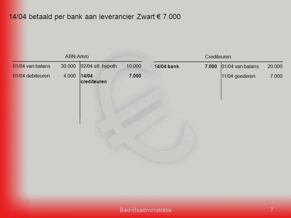 Bedrijfsadministratie7 14/04 betaald per bank aan leverancier Zwart € 7.000 Crediteuren 01/04 van balans20.000 11/04 goederen7.000 ABN-Amro 01/04 van balans30.00002/04 afl.