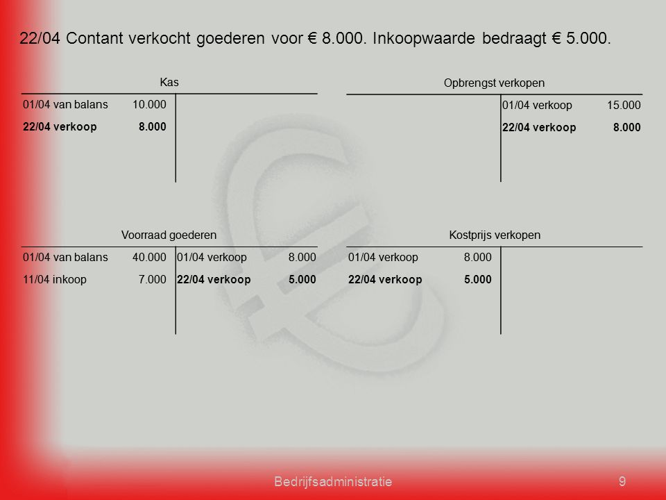 Bedrijfsadministratie9 22/04 Contant verkocht goederen voor € 8.000.