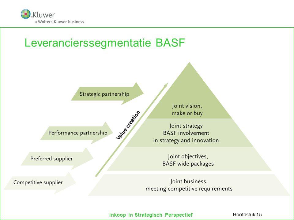 Inkoop in Strategisch Perspectief Leverancierssegmentatie BASF Hoofdstuk 15