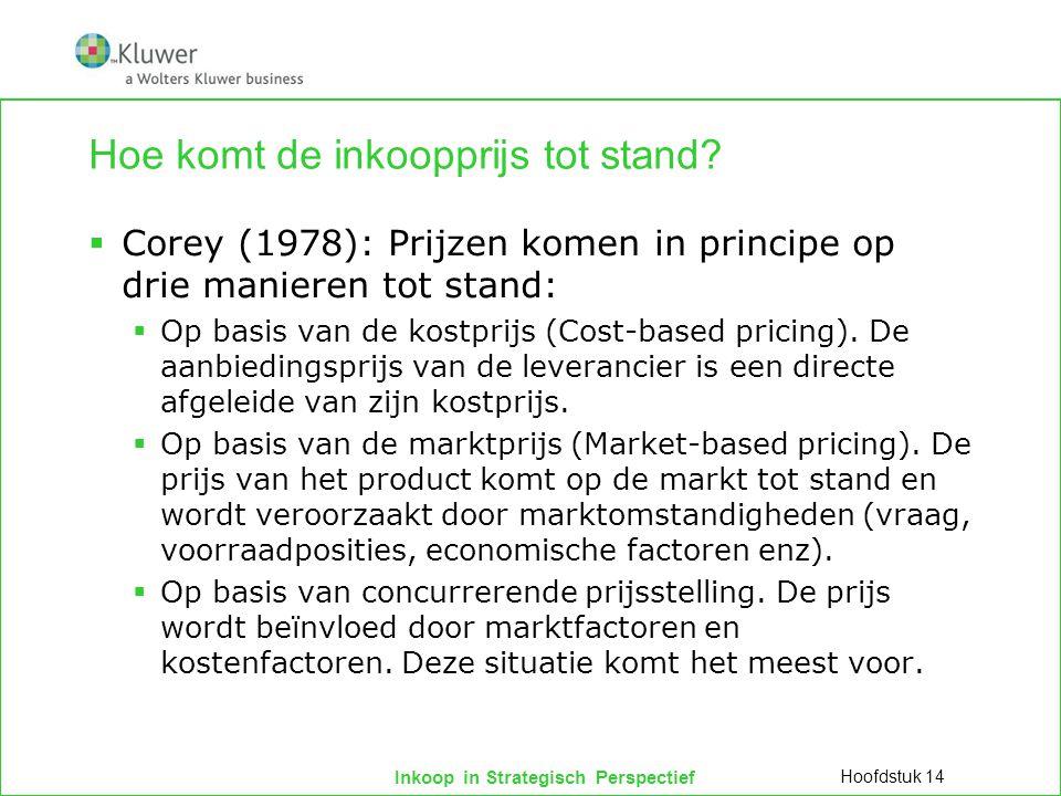 Inkoop in Strategisch Perspectief Hoe komt de inkoopprijs tot stand?  Corey (1978): Prijzen komen in principe op drie manieren tot stand:  Op basis