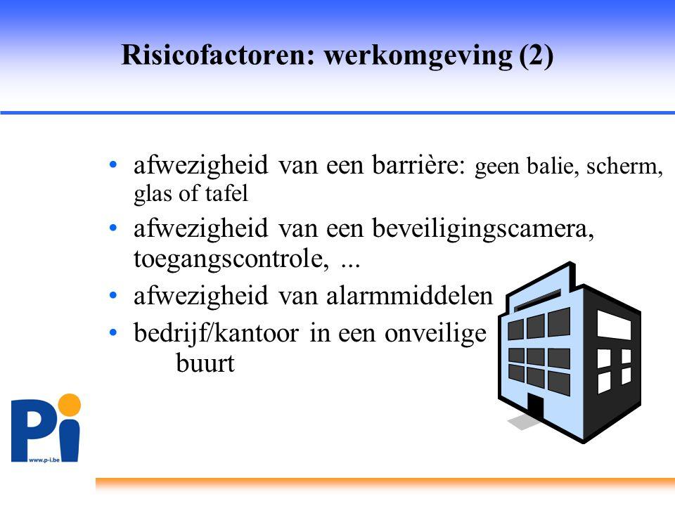 Risicofactoren: werkomgeving (2) •afwezigheid van een barrière: geen balie, scherm, glas of tafel •afwezigheid van een beveiligingscamera, toegangscon