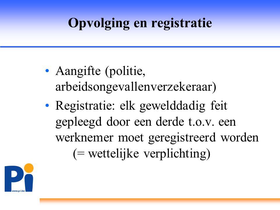 Opvolging en registratie •Aangifte (politie, arbeidsongevallenverzekeraar) •Registratie: elk gewelddadig feit gepleegd door een derde t.o.v. een werkn
