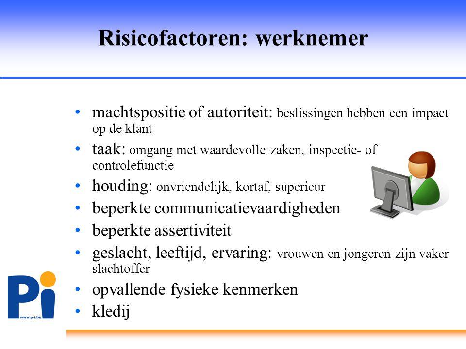 Risicofactoren: werknemer •machtspositie of autoriteit: beslissingen hebben een impact op de klant •taak: omgang met waardevolle zaken, inspectie- of
