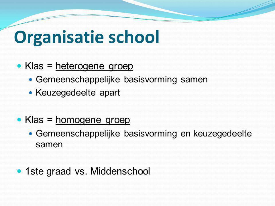 Organisatie school  Klas = heterogene groep  Gemeenschappelijke basisvorming samen  Keuzegedeelte apart  Klas = homogene groep  Gemeenschappelijk