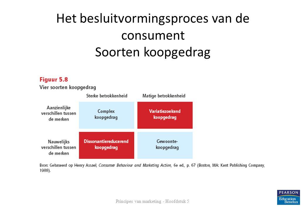 21 Het besluitvormingsproces van de consument Soorten koopgedrag Principes van marketing - Hoofdstuk 5