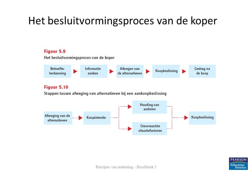 23 Het besluitvormingsproces van de koper Principes van marketing - Hoofdstuk 5