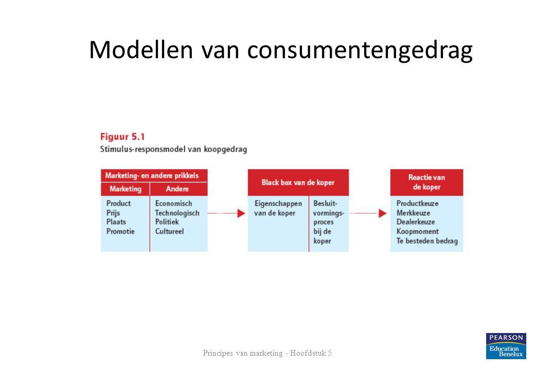 Modellen van consumentengedrag 7 Principes van marketing - Hoofdstuk 5