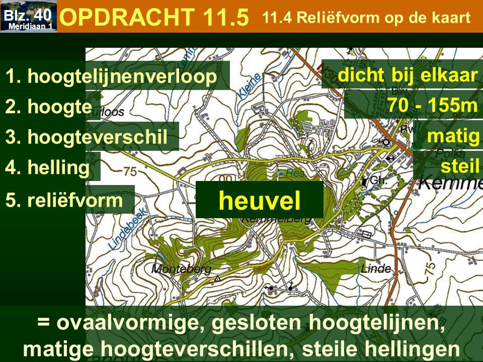 1. hoogtelijnenverloop dicht bij elkaar 2. hoogte 70 - 155m 3. hoogteverschil matig 4. helling steil = ovaalvormige, gesloten hoogtelijnen, matige hoo
