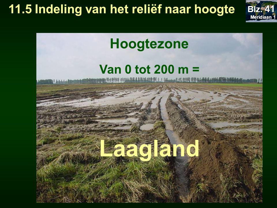 Van 0 tot 200 m = Laagland 11.5 Indeling van het reliëf naar hoogte Hoogtezone Meridiaan 1 Meridiaan 1 Blz. 41
