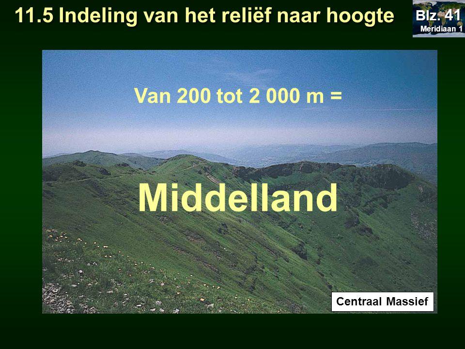 Centraal Massief Van 200 tot 2 000 m = Middelland 11.5 Indeling van het reliëf naar hoogte Meridiaan 1 Meridiaan 1 Blz. 41