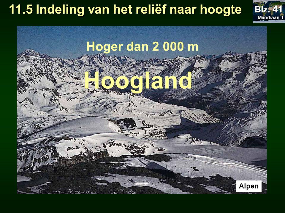 Alpen Hoger dan 2 000 m Hoogland 11.5 Indeling van het reliëf naar hoogte Meridiaan 1 Meridiaan 1 Blz. 41