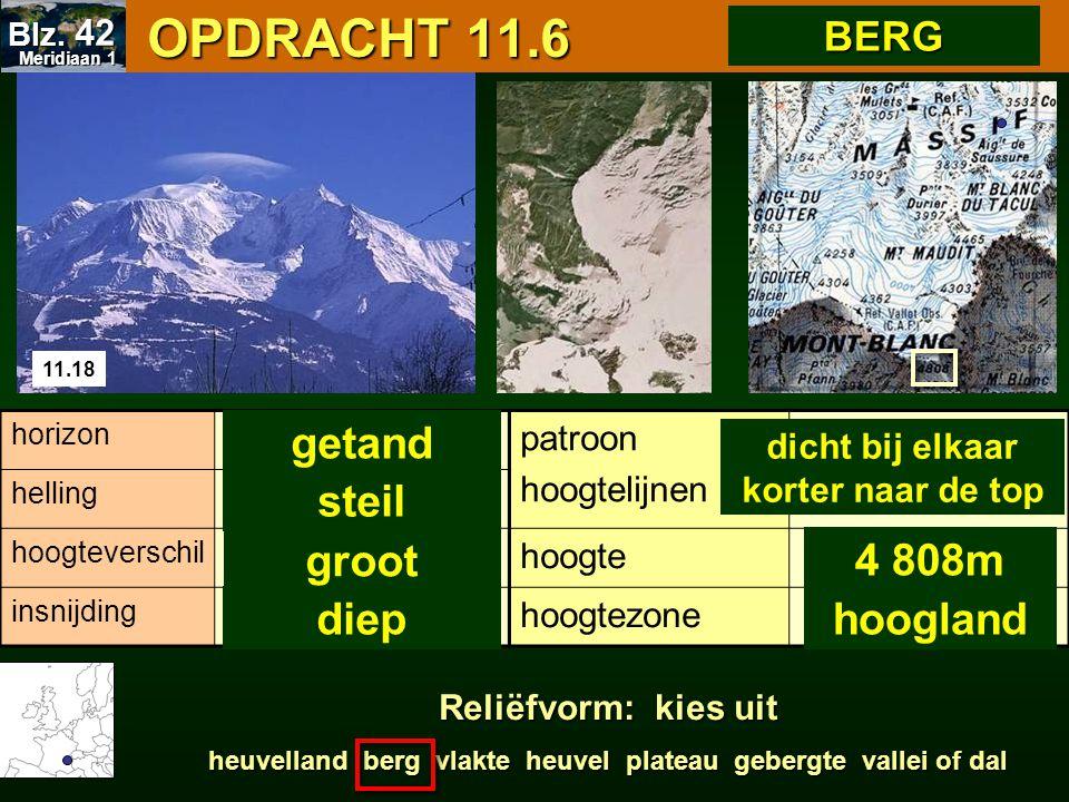 OPDRACHT 11.6 OPDRACHT 11.6 11.18 patroon hoogtelijnen hoogte hoogtezone horizon helling hoogteverschil insnijding dicht bij elkaar korter naar de top