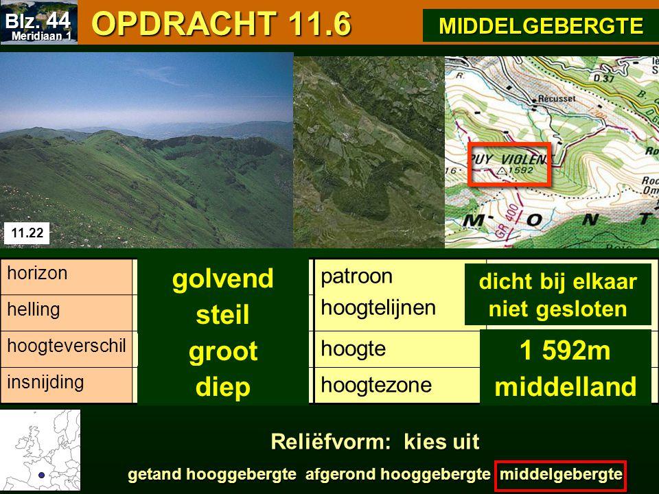 OPDRACHT 11.6 OPDRACHT 11.6 11.22 patroon hoogtelijnen hoogte hoogtezone horizon helling hoogteverschil insnijding dicht bij elkaar niet gesloten 1 59