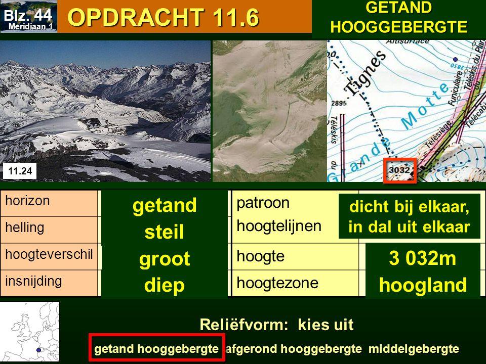 OPDRACHT 11.6 OPDRACHT 11.6 11.24 patroon hoogtelijnen hoogte hoogtezone horizon helling hoogteverschil insnijding dicht bij elkaar, in dal uit elkaar