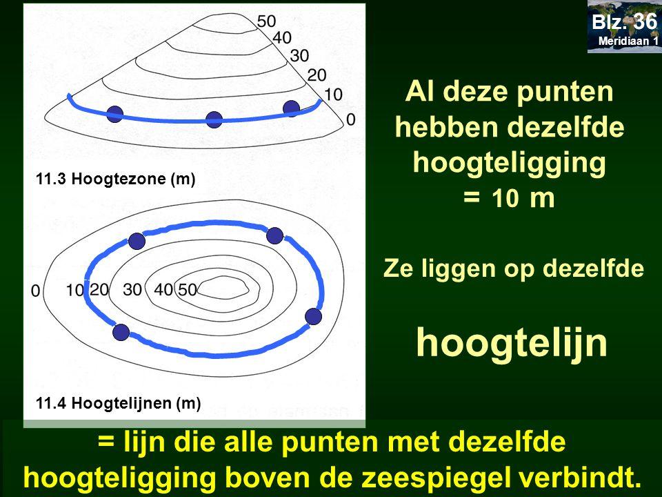 Al deze punten hebben dezelfde hoogteligging = m = lijn die alle punten met dezelfde hoogteligging boven de zeespiegel verbindt. hoogtelijn 10 Ze ligg
