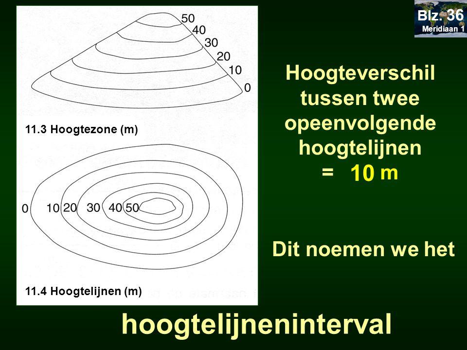Hoogteverschil tussen twee opeenvolgende hoogtelijnen = m 10 Dit noemen we het hoogtelijneninterval 11.4 Hoogtelijnen (m) 11.3 Hoogtezone (m) Meridiaa