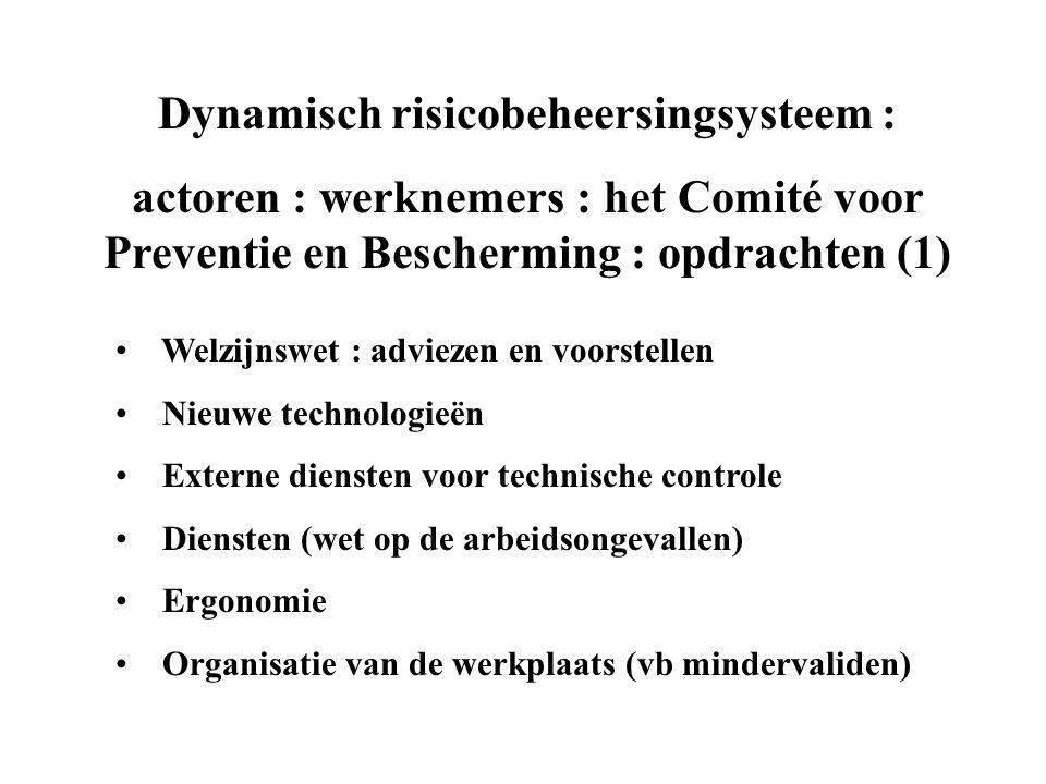 Dynamisch risicobeheersingsysteem : actoren : werknemers : het Comité voor Preventie en Bescherming : opdrachten (1) • Welzijnswet : adviezen en voorstellen • Nieuwe technologieën • Externe diensten voor technische controle • Diensten (wet op de arbeidsongevallen) • Ergonomie • Organisatie van de werkplaats (vb mindervaliden)