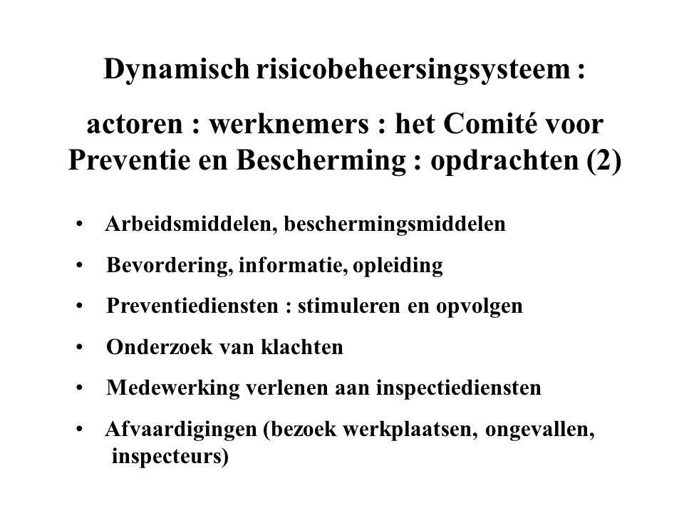 Dynamisch risicobeheersingsysteem : actoren : werknemers : het Comité voor Preventie en Bescherming : opdrachten (2) • Arbeidsmiddelen, beschermingsmiddelen • Bevordering, informatie, opleiding • Preventiediensten : stimuleren en opvolgen • Onderzoek van klachten • Medewerking verlenen aan inspectiediensten • Afvaardigingen (bezoek werkplaatsen, ongevallen, inspecteurs)