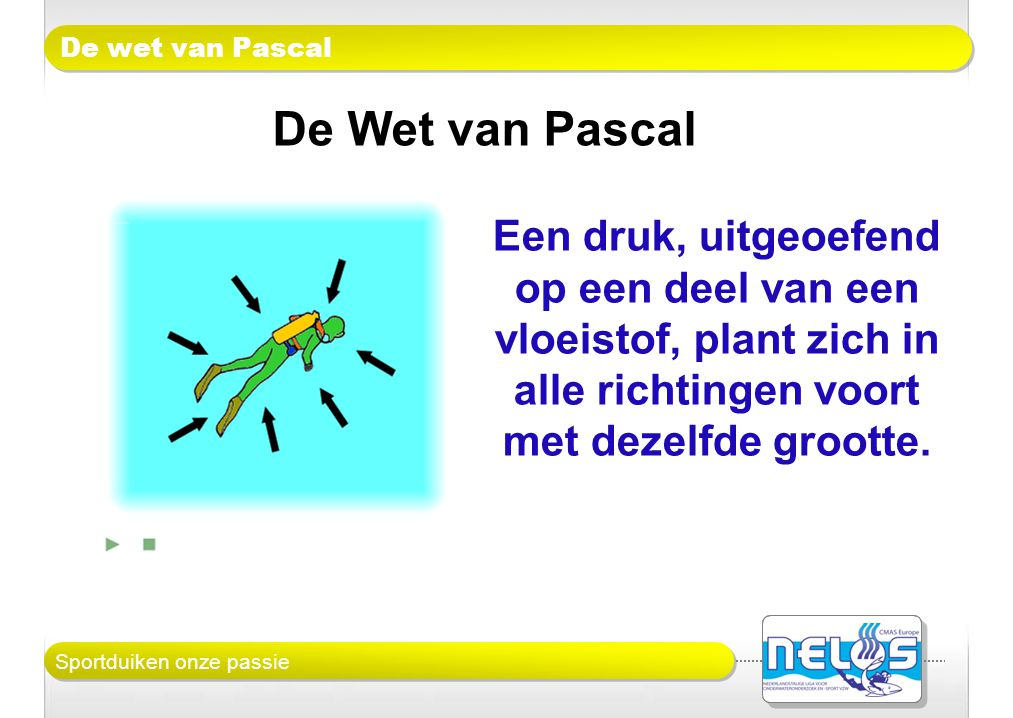 Sportduiken onze passie De wet van Pascal Een druk, uitgeoefend op een deel van een vloeistof, plant zich in alle richtingen voort met dezelfde groott