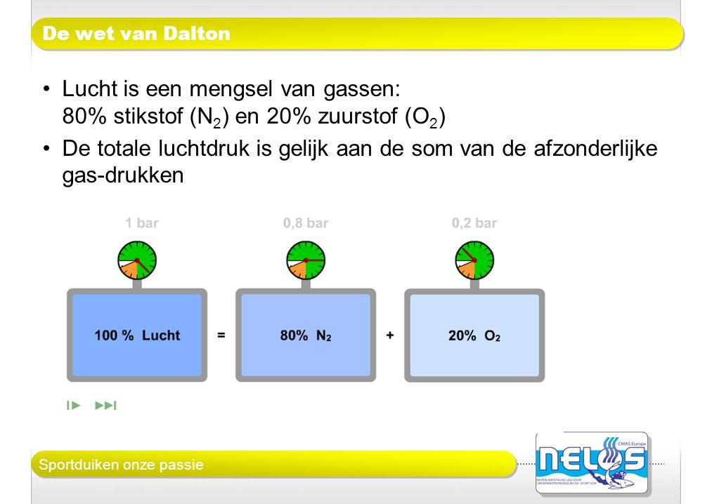 Sportduiken onze passie De wet van Dalton •Lucht is een mengsel van gassen: 80% stikstof (N 2 ) en 20% zuurstof (O 2 ) •De totale luchtdruk is gelijk