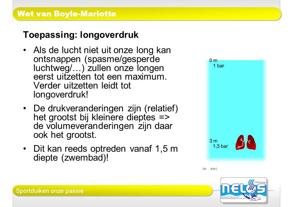 Sportduiken onze passie Wet van Boyle-Mariotte Toepassing: longoverdruk •Als de lucht niet uit onze long kan ontsnappen (spasme/gesperde luchtweg/…) z