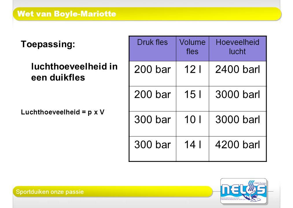 Sportduiken onze passie Wet van Boyle-Mariotte Toepassing: luchthoeveelheid in een duikfles Luchthoeveelheid = p x V Druk flesVolume fles Hoeveelheid