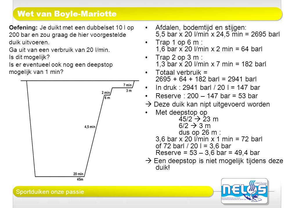 Sportduiken onze passie Wet van Boyle-Mariotte •Afdalen, bodemtijd en stijgen: 5,5 bar x 20 l/min x 24,5 min = 2695 barl •Trap 1 op 6 m : 1,6 bar x 20