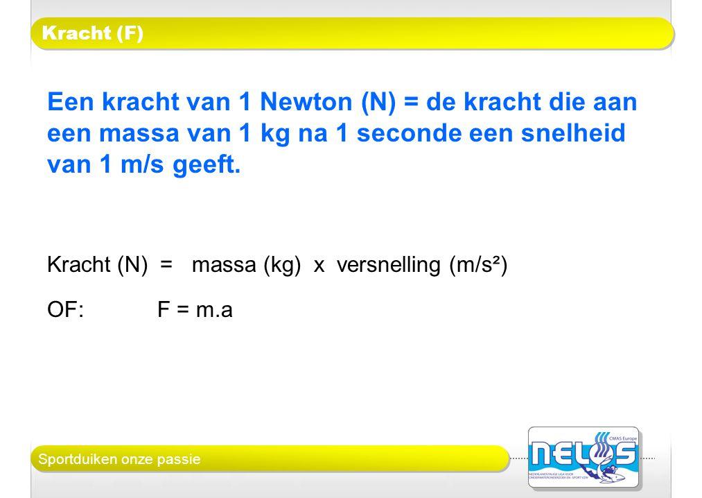 Sportduiken onze passie Kracht (F) Een kracht van 1 Newton (N) = de kracht die aan een massa van 1 kg na 1 seconde een snelheid van 1 m/s geeft. Krach