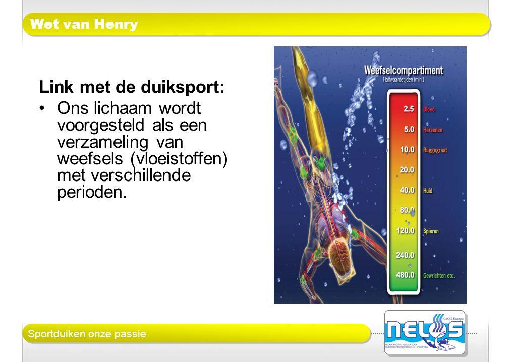 Sportduiken onze passie Wet van Henry Link met de duiksport: •Ons lichaam wordt voorgesteld als een verzameling van weefsels (vloeistoffen) met versch
