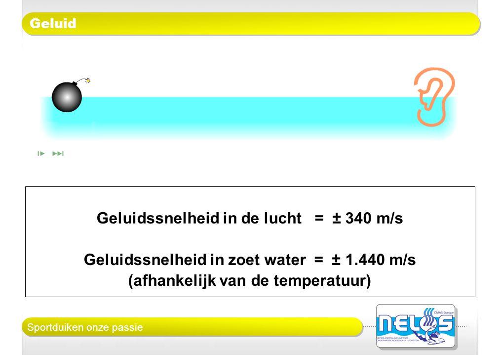 Sportduiken onze passie Geluid Geluidssnelheid in de lucht = ± 340 m/s Geluidssnelheid in zoet water = ± 1.440 m/s (afhankelijk van de temperatuur)