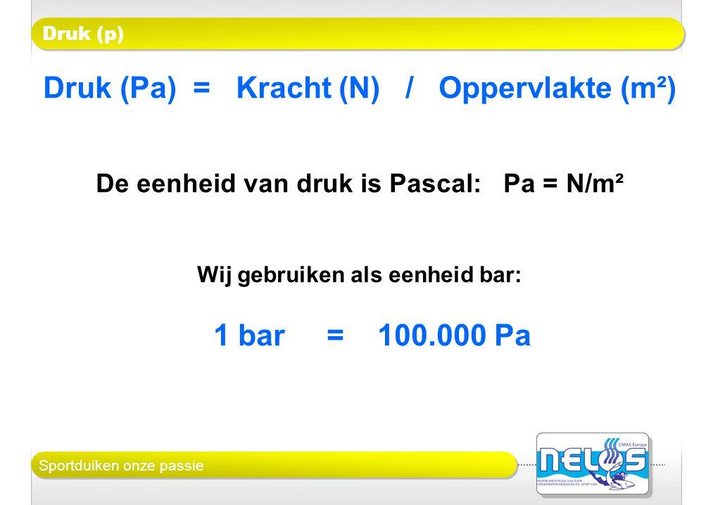 Sportduiken onze passie Druk (p) Druk (Pa) = Kracht (N) / Oppervlakte (m²) De eenheid van druk is Pascal: Pa = N/m² Wij gebruiken als eenheid bar: 1 b